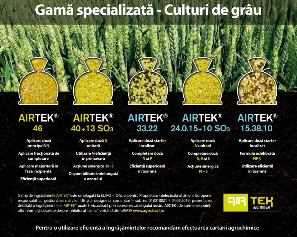 Ingrasamintele Airtek, in portofoliul Agrii Romania