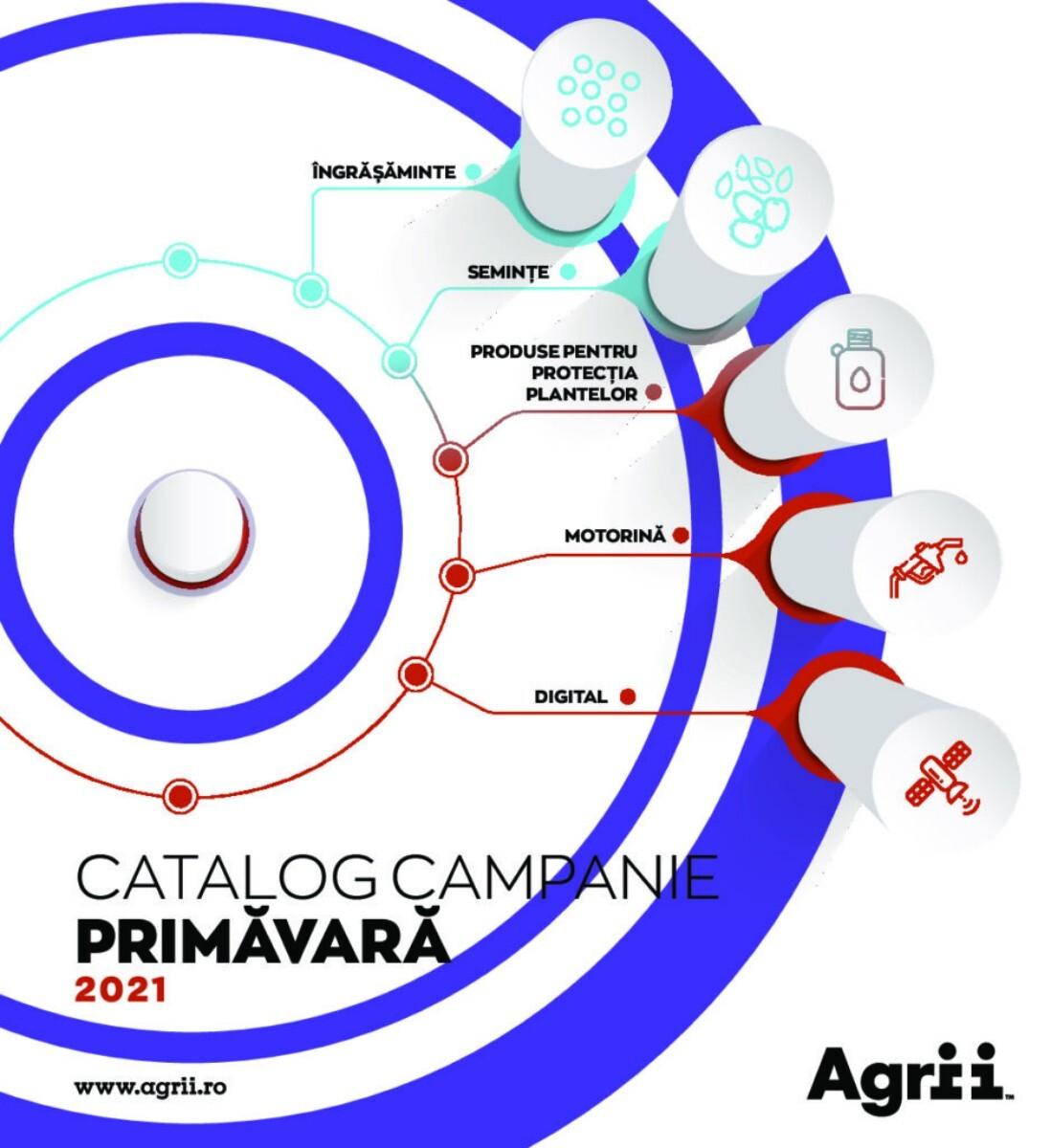 Catalog digital